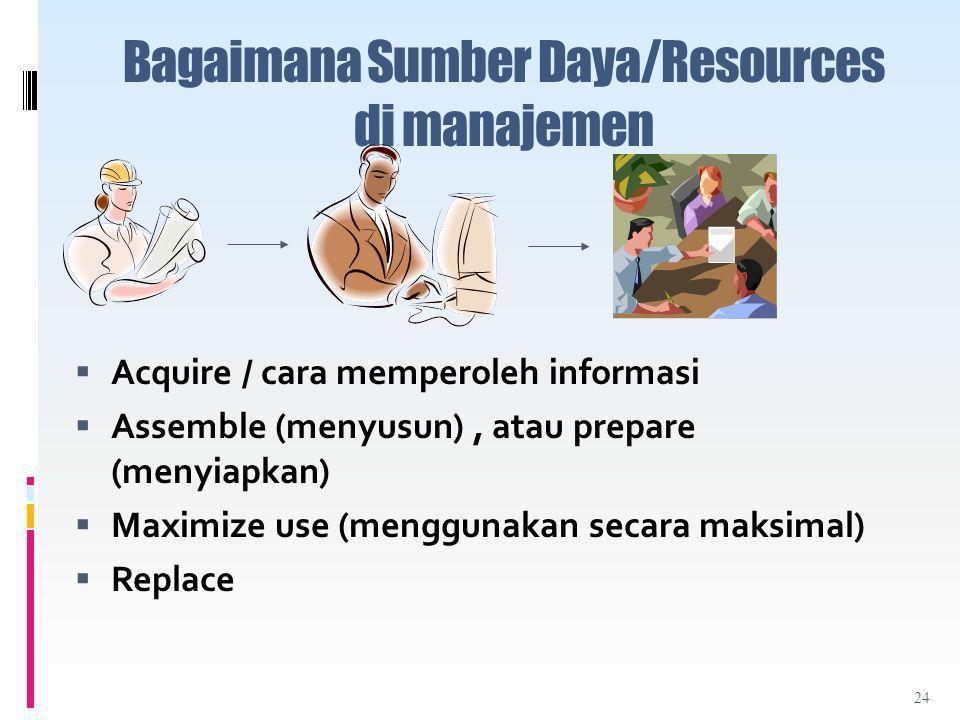 Bagaimana Sumber Daya/Resources di manajemen