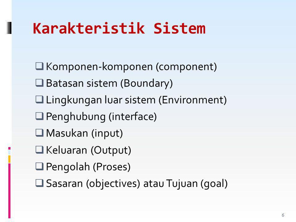 Karakteristik Sistem Komponen-komponen (component)