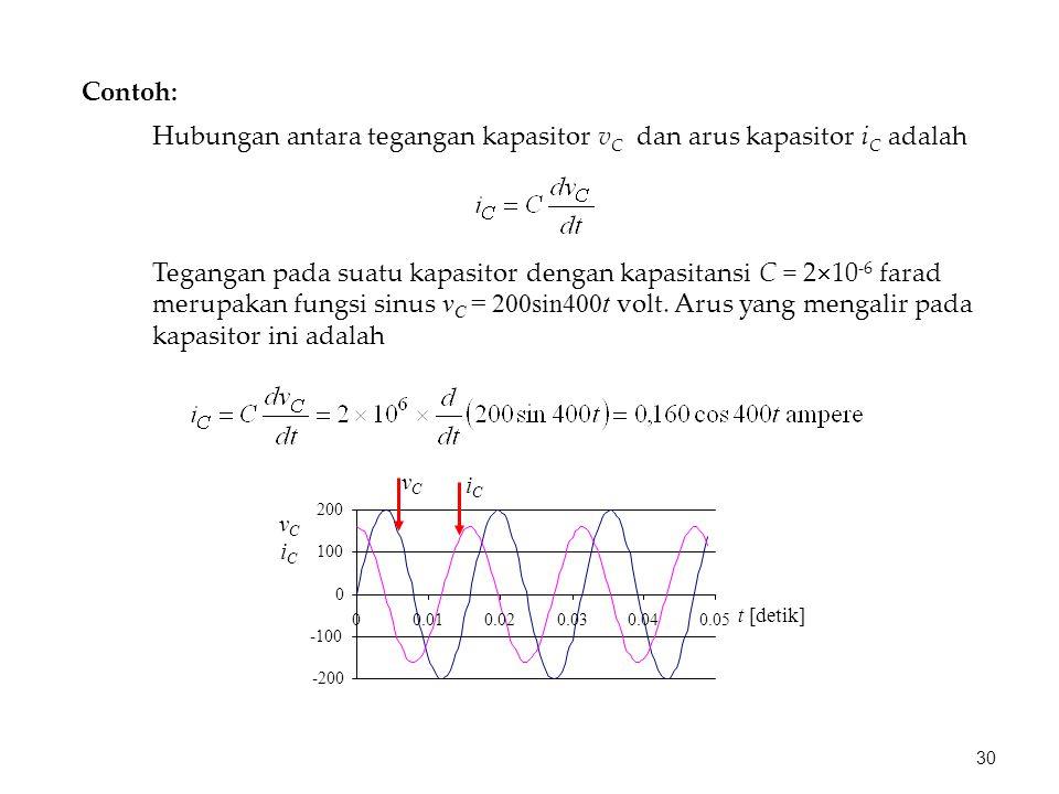 Hubungan antara tegangan kapasitor vC dan arus kapasitor iC adalah