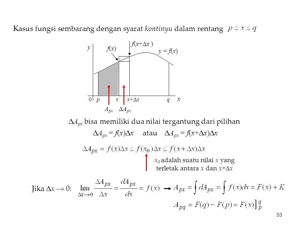 Kasus fungsi sembarang dengan syarat kontinyu dalam rentang