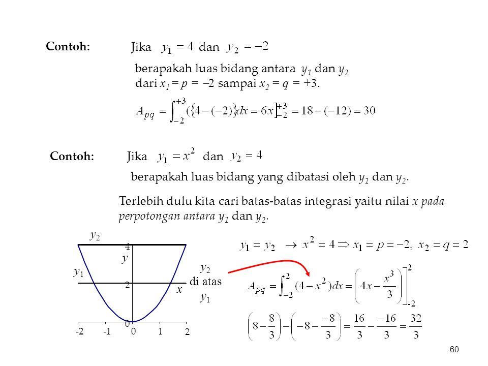 berapakah luas bidang yang dibatasi oleh y1 dan y2.