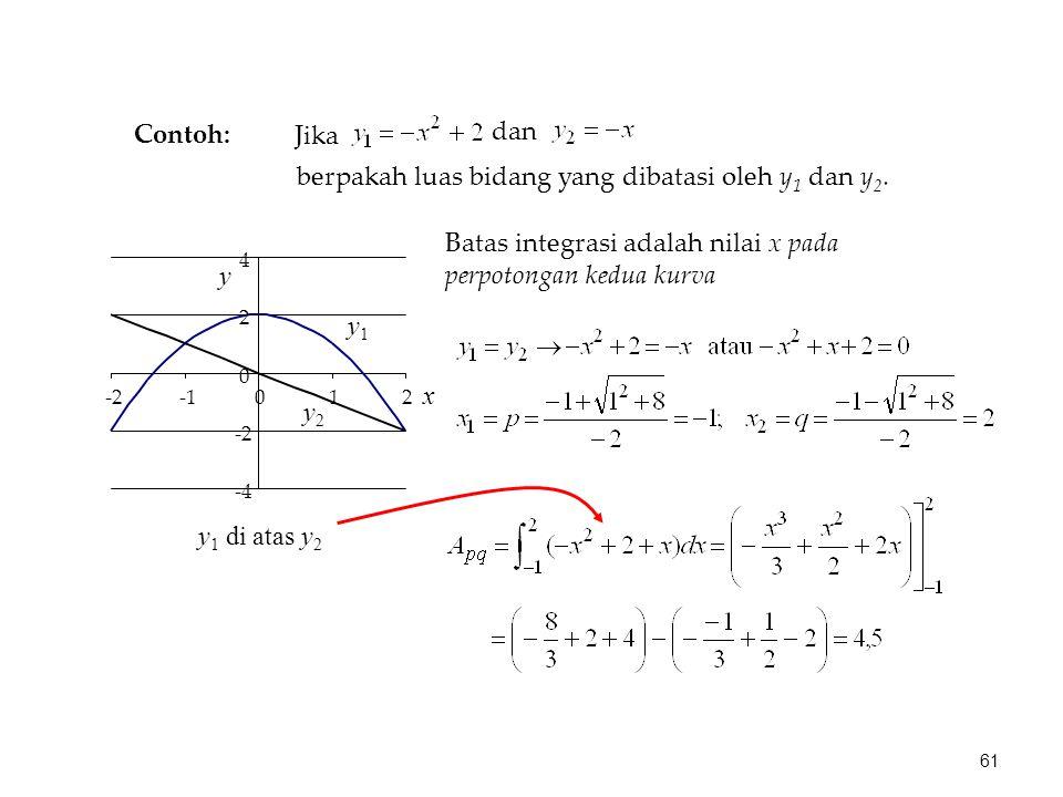 berpakah luas bidang yang dibatasi oleh y1 dan y2. Contoh: