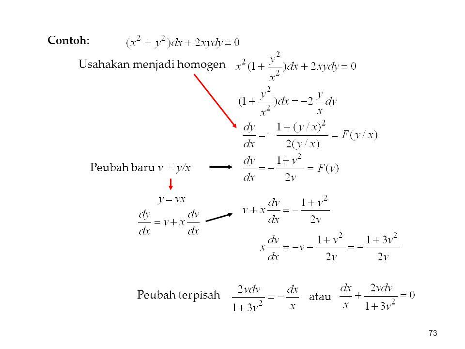 Contoh: Usahakan menjadi homogen Peubah baru v = y/x Peubah terpisah atau