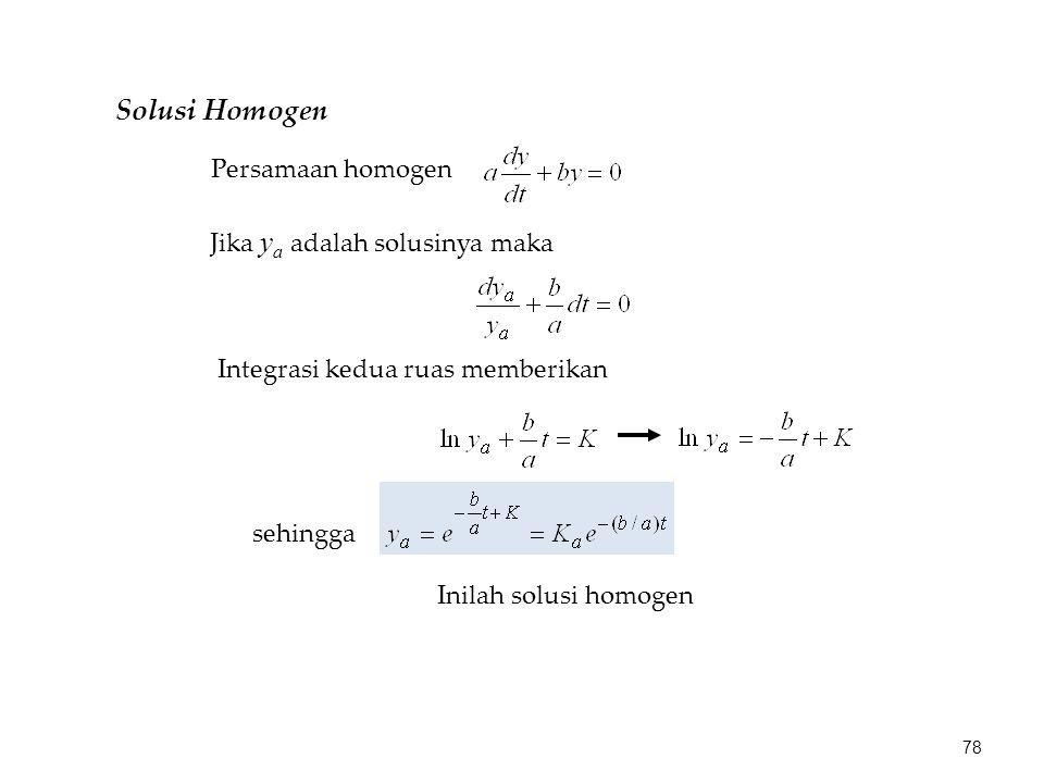 Solusi Homogen Persamaan homogen Jika ya adalah solusinya maka