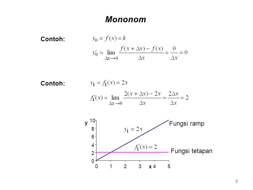 Mononom Contoh: Contoh: Fungsi ramp Fungsi tetapan 2 4 6 8 10 1 3 5 x