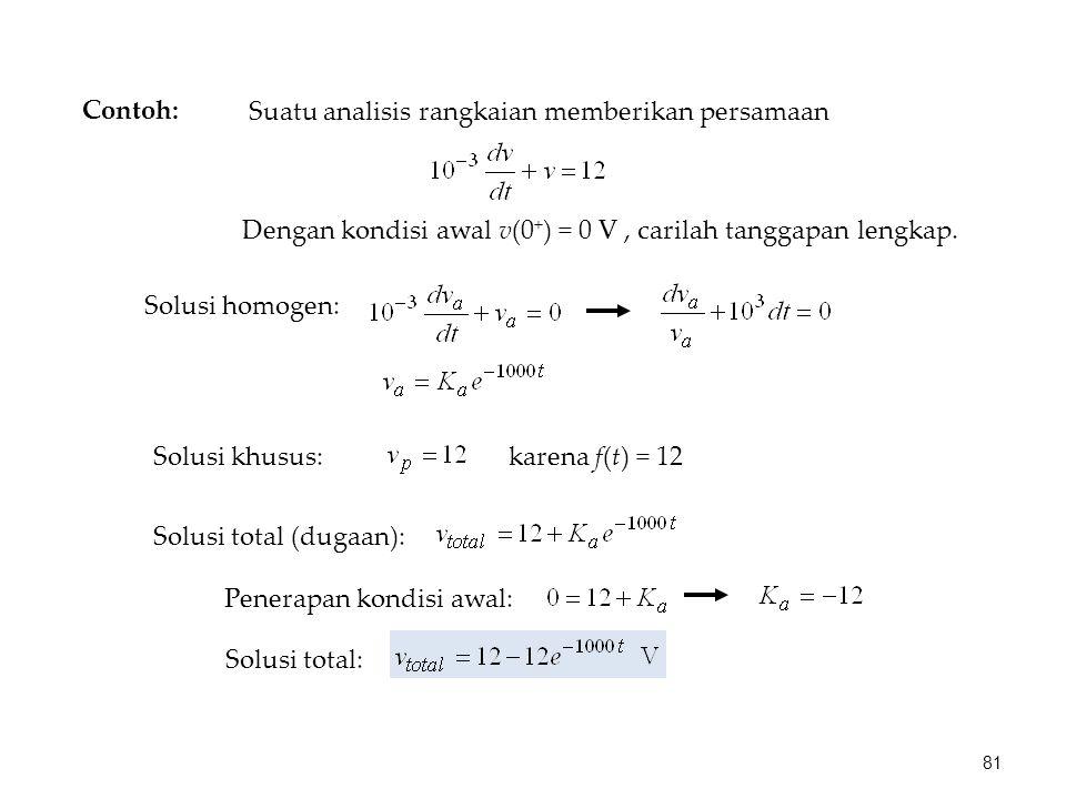 Contoh: Suatu analisis rangkaian memberikan persamaan. Dengan kondisi awal v(0+) = 0 V , carilah tanggapan lengkap.