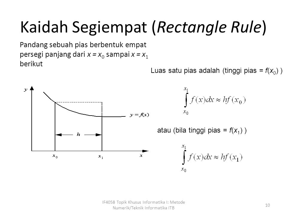 Kaidah Segiempat (Rectangle Rule)