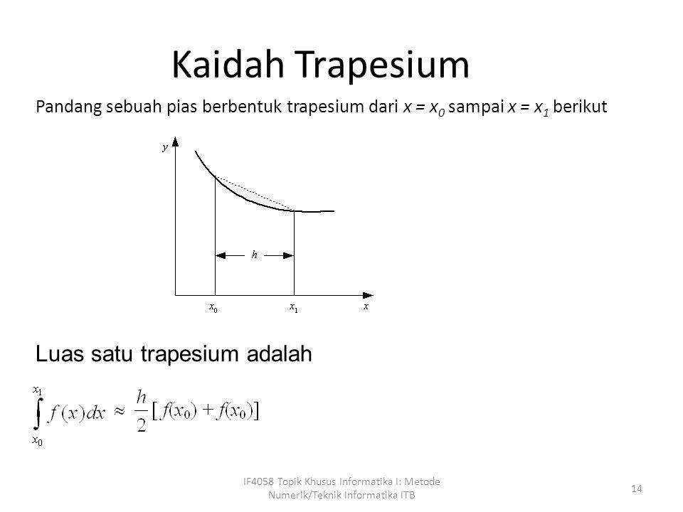 Kaidah Trapesium Luas satu trapesium adalah
