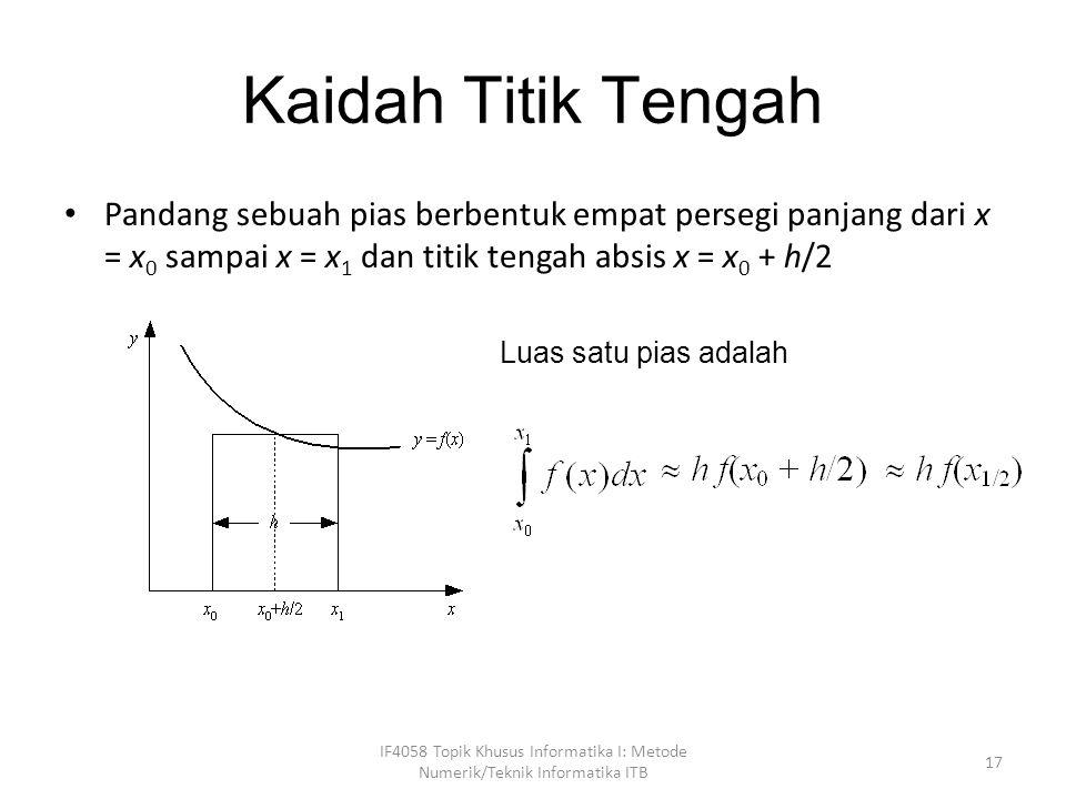 Kaidah Titik Tengah Pandang sebuah pias berbentuk empat persegi panjang dari x = x0 sampai x = x1 dan titik tengah absis x = x0 + h/2.