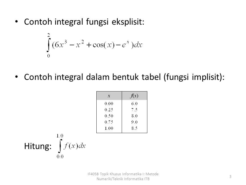 Contoh integral fungsi eksplisit: