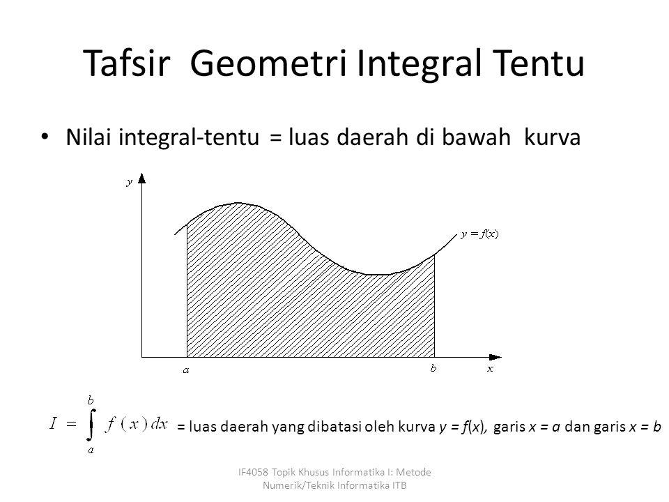 Tafsir Geometri Integral Tentu