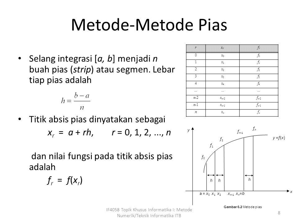 Metode-Metode Pias r. xr. fr. x0. f0. 1. x1. f1. 2. x2. f2. 3. x3. f3. 4. x4. f4. ...