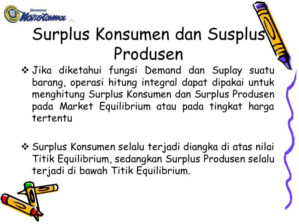Surplus Konsumen dan Susplus Produsen
