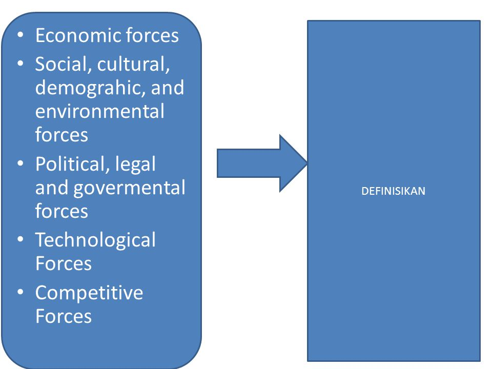 Social, cultural, demograhic, and environmental forces