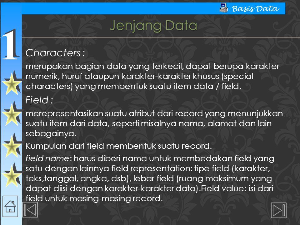 Jenjang Data Characters : Field :