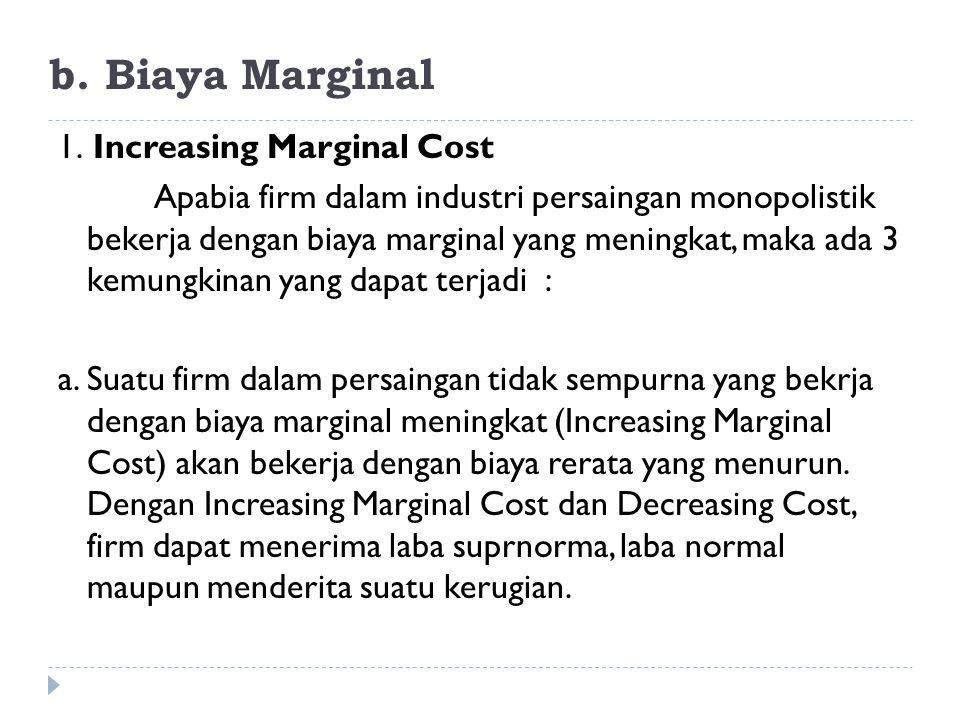 b. Biaya Marginal