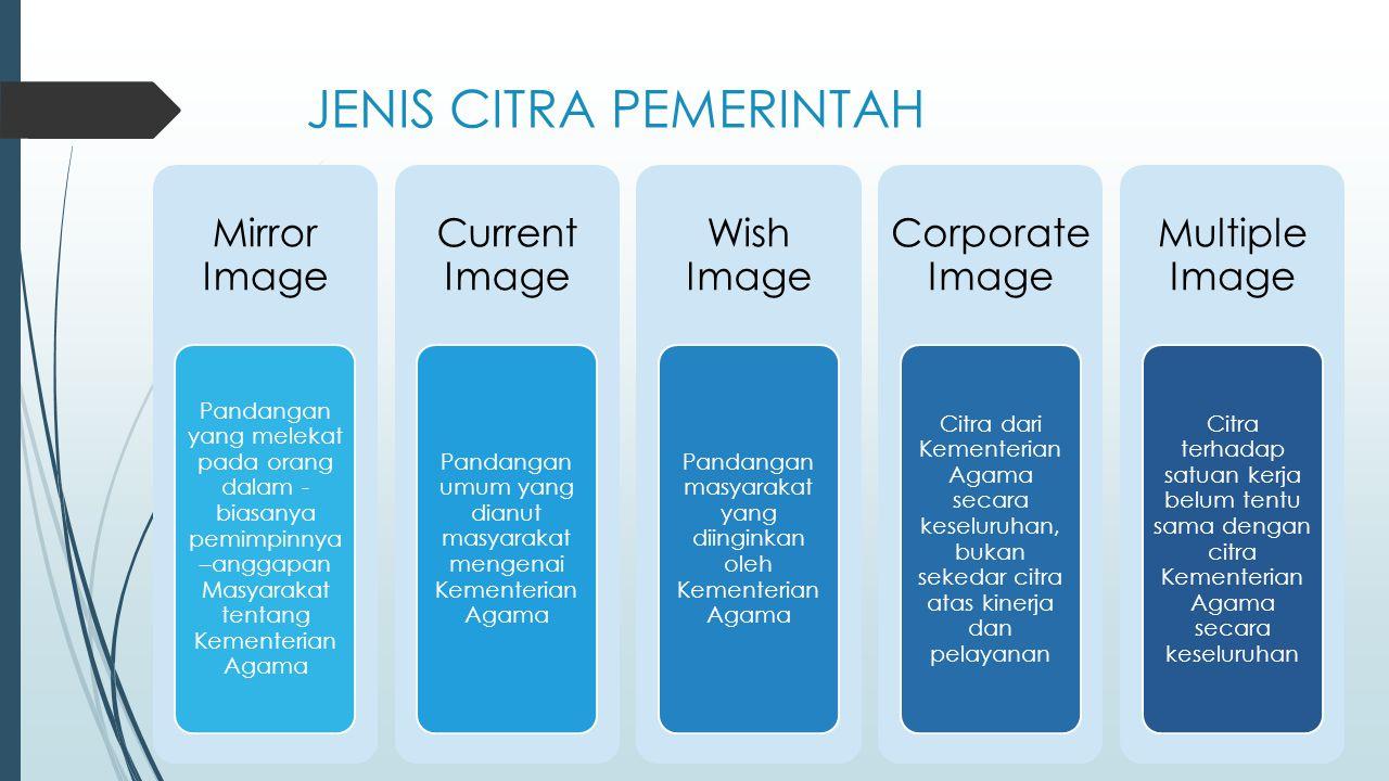 JENIS CITRA PEMERINTAH