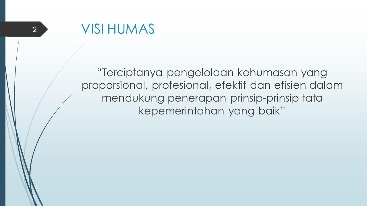 VISI HUMAS