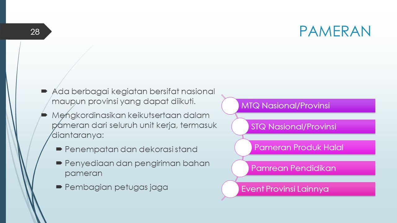 PAMERAN MTQ Nasional/Provinsi STQ Nasional/Provinsi