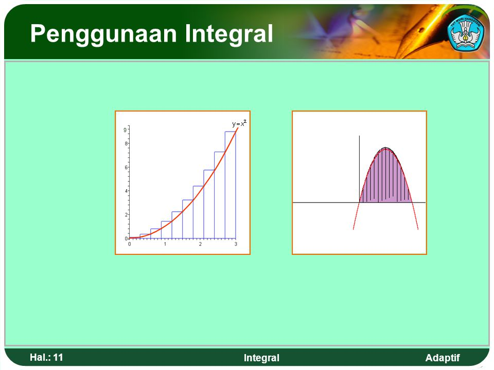 Penggunaan Integral 9 Hal.: 11 Integral