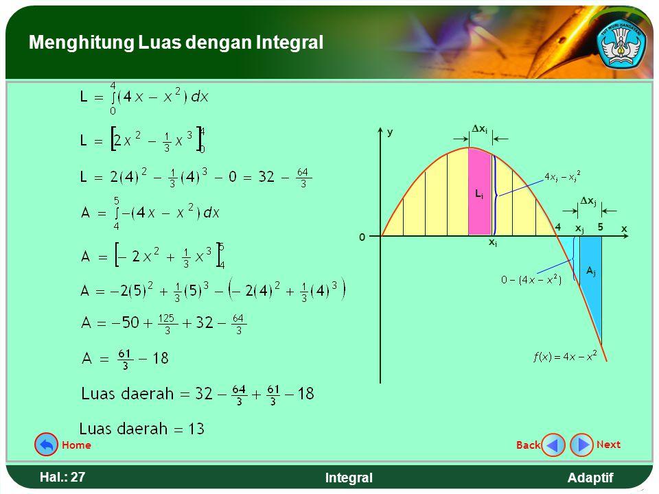 Menghitung Luas dengan Integral