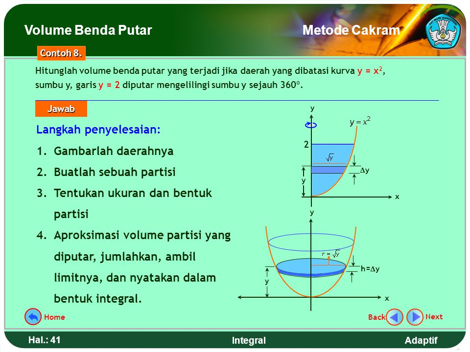 Volume Benda Putar Metode Cakram