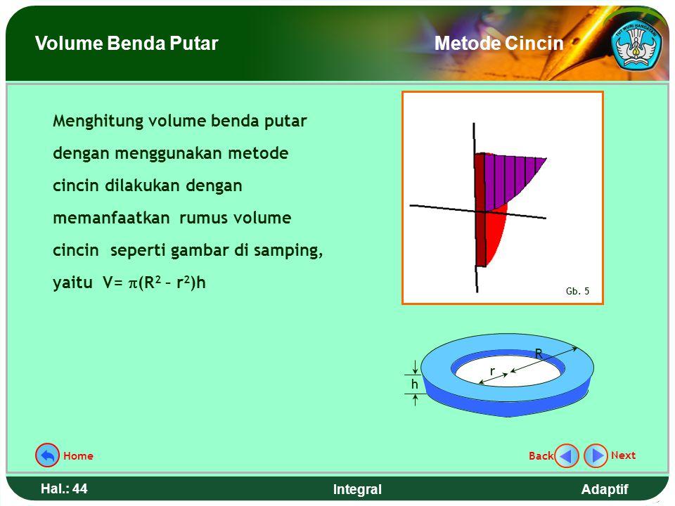 Volume Benda Putar Metode Cincin