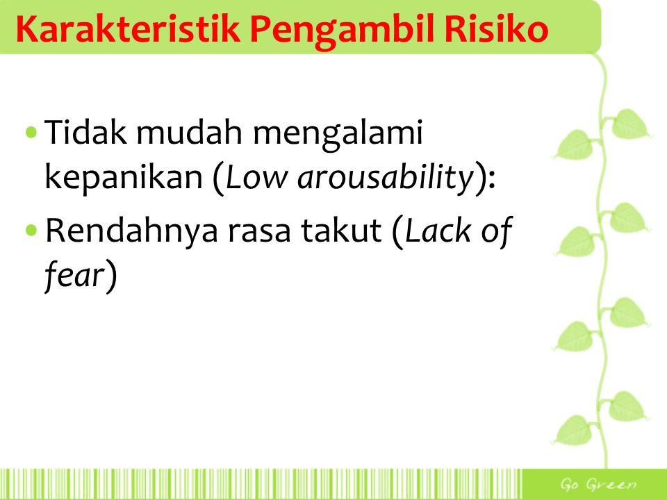 Karakteristik Pengambil Risiko