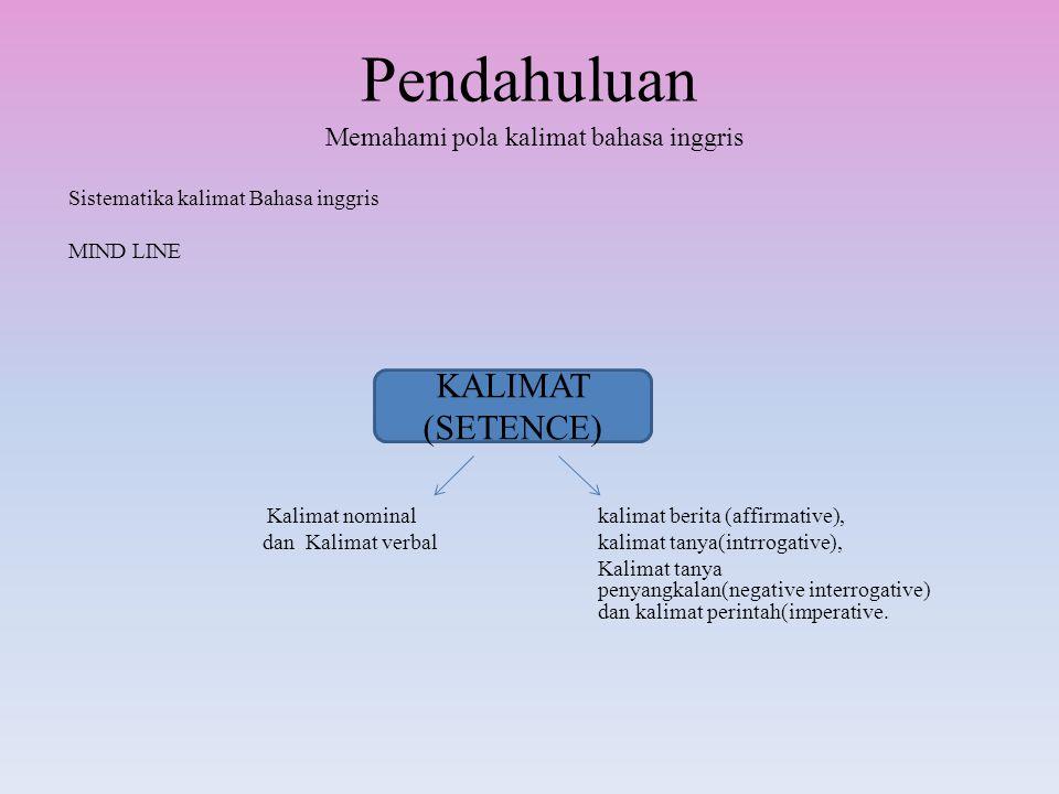 Memahami pola kalimat bahasa inggris