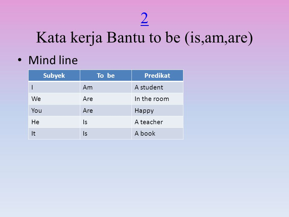 2 Kata kerja Bantu to be (is,am,are)