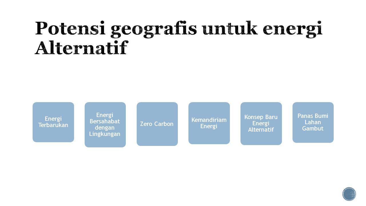 Potensi geografis untuk energi Alternatif