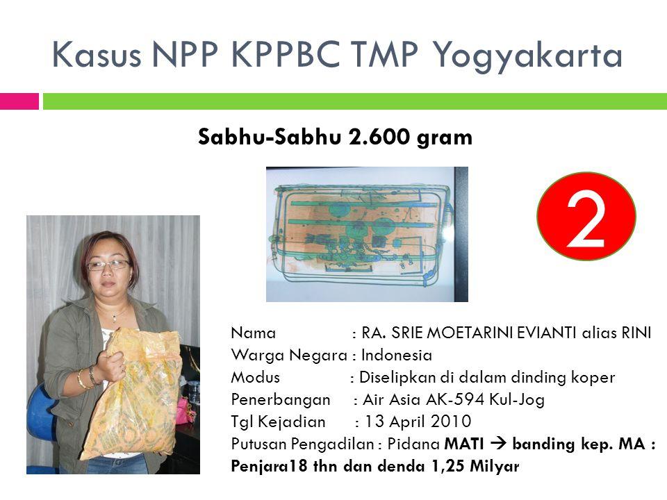 Kasus NPP KPPBC TMP Yogyakarta