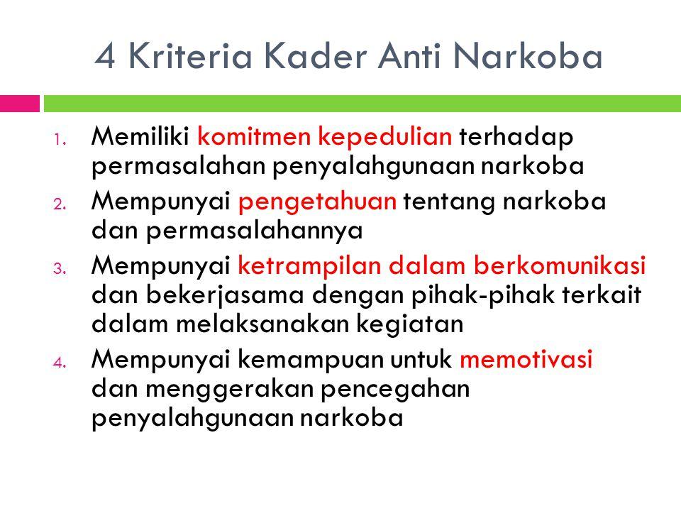 4 Kriteria Kader Anti Narkoba