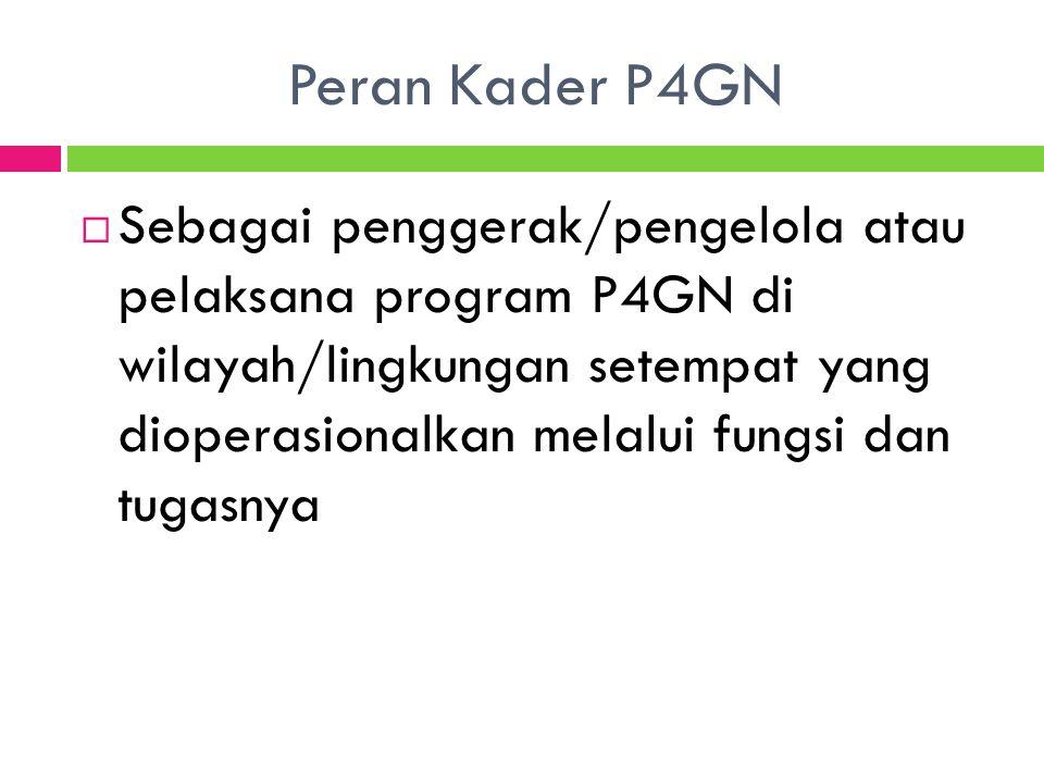 Peran Kader P4GN