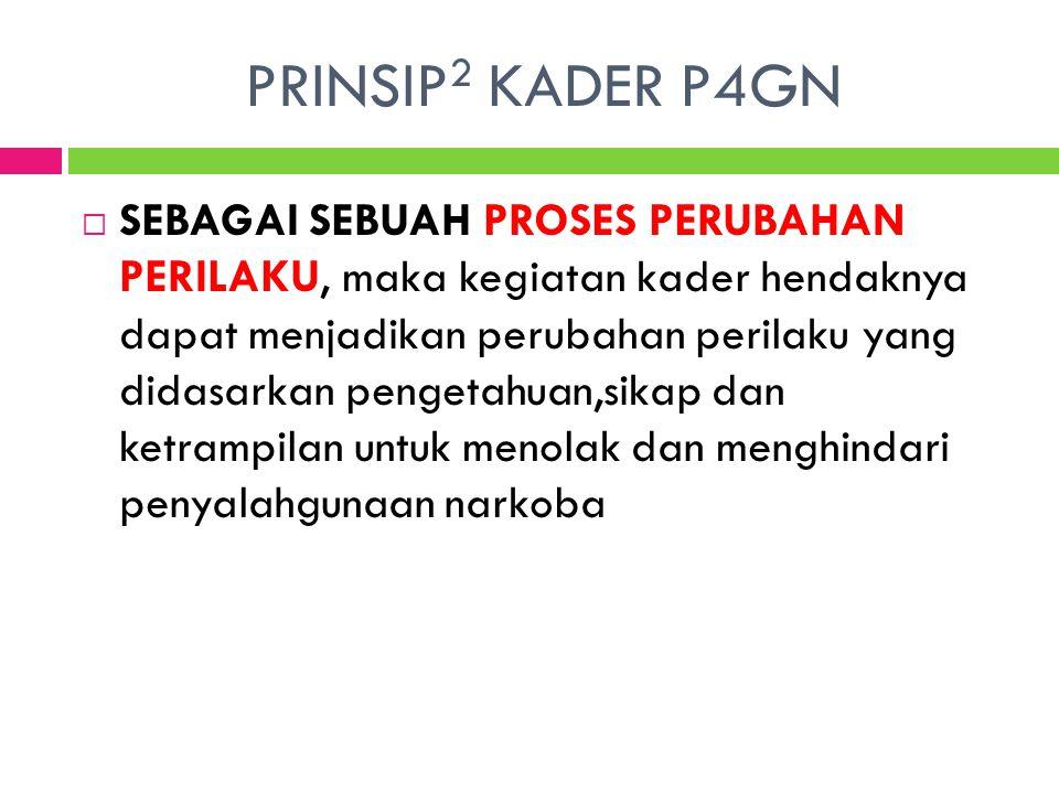 PRINSIP2 KADER P4GN