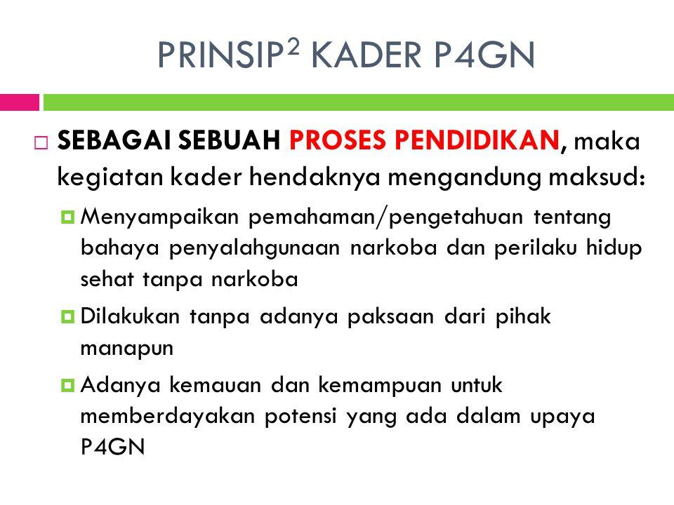 PRINSIP2 KADER P4GN SEBAGAI SEBUAH PROSES PENDIDIKAN, maka kegiatan kader hendaknya mengandung maksud: