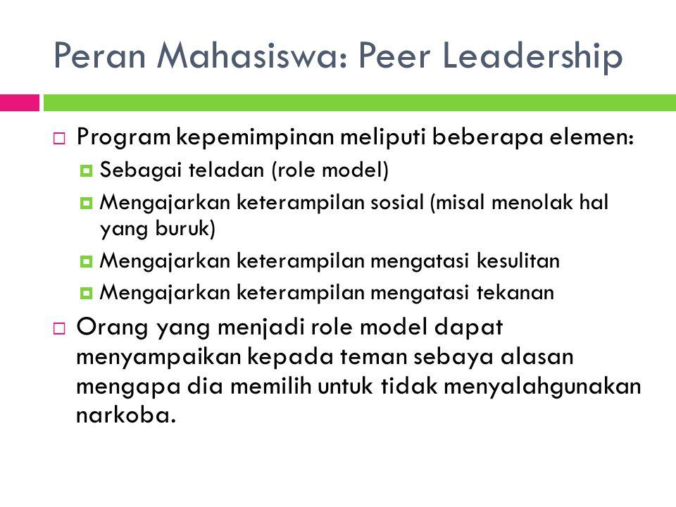 Peran Mahasiswa: Peer Leadership