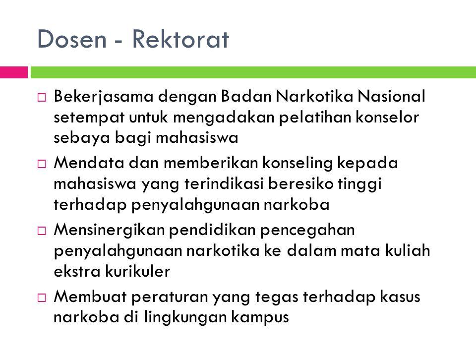 Dosen - Rektorat Bekerjasama dengan Badan Narkotika Nasional setempat untuk mengadakan pelatihan konselor sebaya bagi mahasiswa.