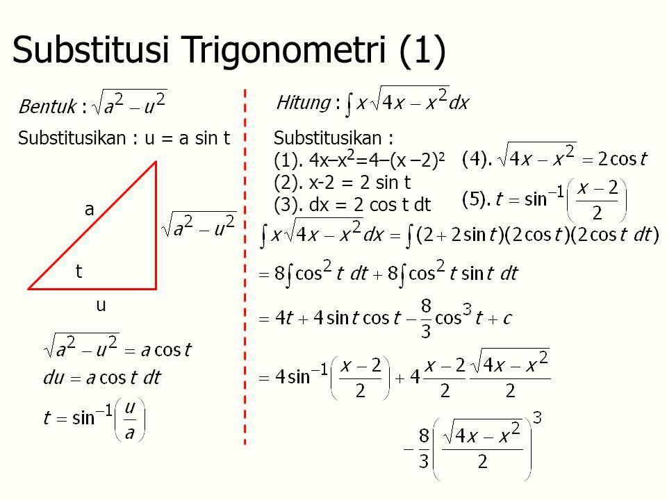 Substitusi Trigonometri (1)