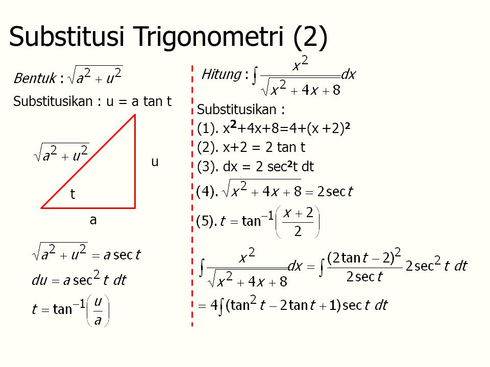 Substitusi Trigonometri (2)