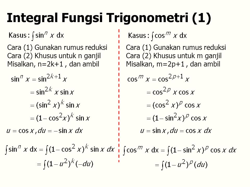 Integral Fungsi Trigonometri (1)