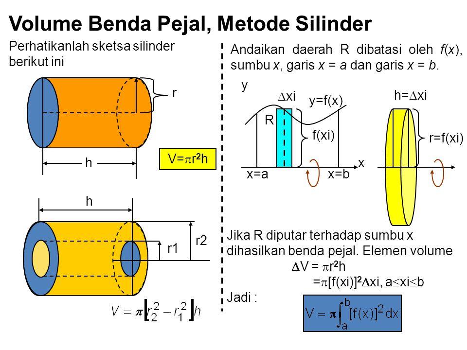 Volume Benda Pejal, Metode Silinder