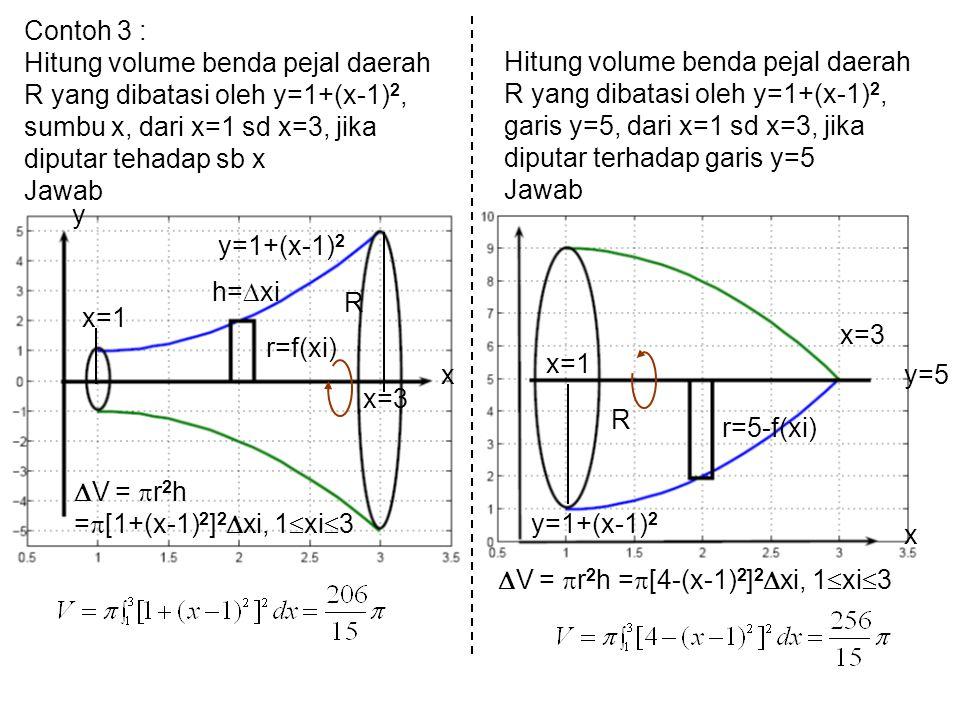 Contoh 3 : Hitung volume benda pejal daerah R yang dibatasi oleh y=1+(x-1)2, sumbu x, dari x=1 sd x=3, jika diputar tehadap sb x.
