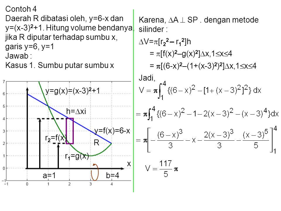 Contoh 4 Daerah R dibatasi oleh, y=6-x dan y=(x-3)2+1. Hitung volume bendanya, jika R diputar terhadap sumbu x, garis y=6, y=1.