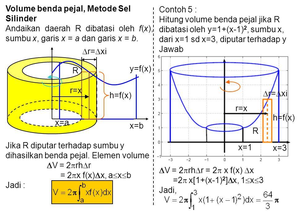 Volume benda pejal, Metode Sel Silinder