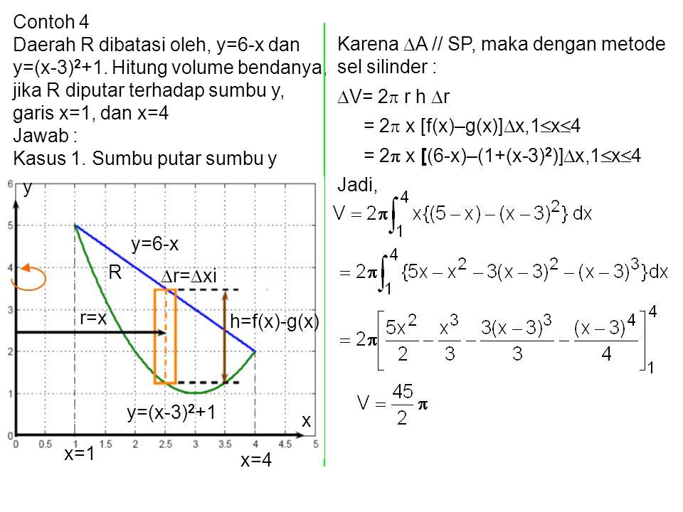 Contoh 4 Daerah R dibatasi oleh, y=6-x dan y=(x-3)2+1. Hitung volume bendanya, jika R diputar terhadap sumbu y, garis x=1, dan x=4.