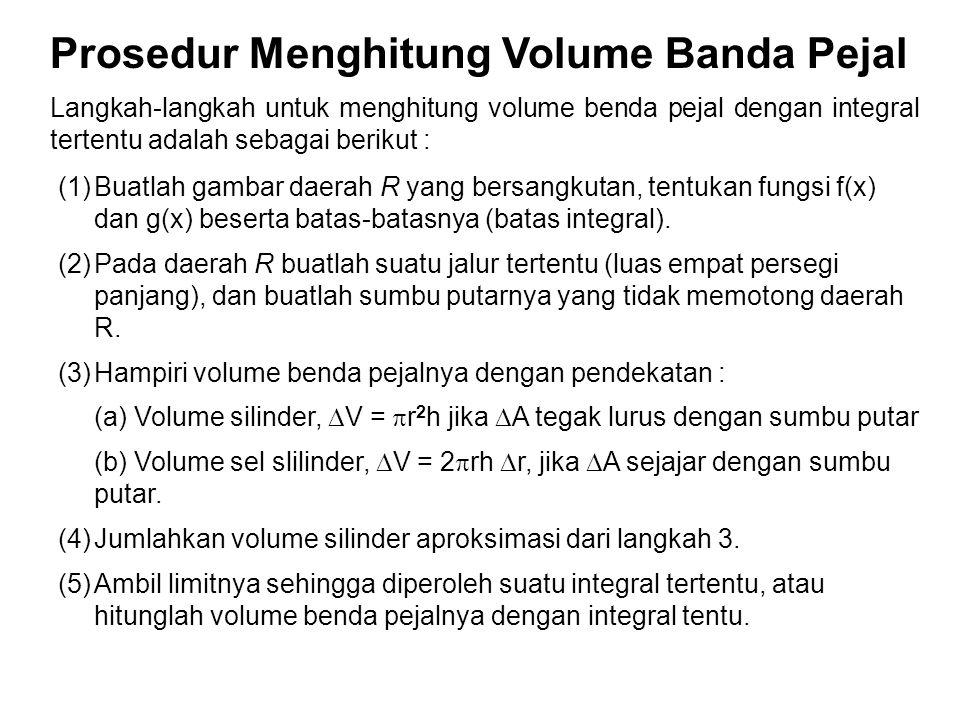 Prosedur Menghitung Volume Banda Pejal