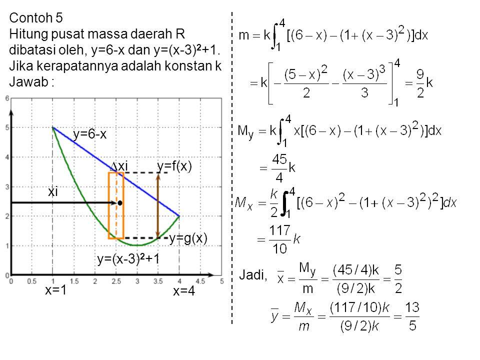 Contoh 5 Hitung pusat massa daerah R dibatasi oleh, y=6-x dan y=(x-3)2+1. Jika kerapatannya adalah konstan k.