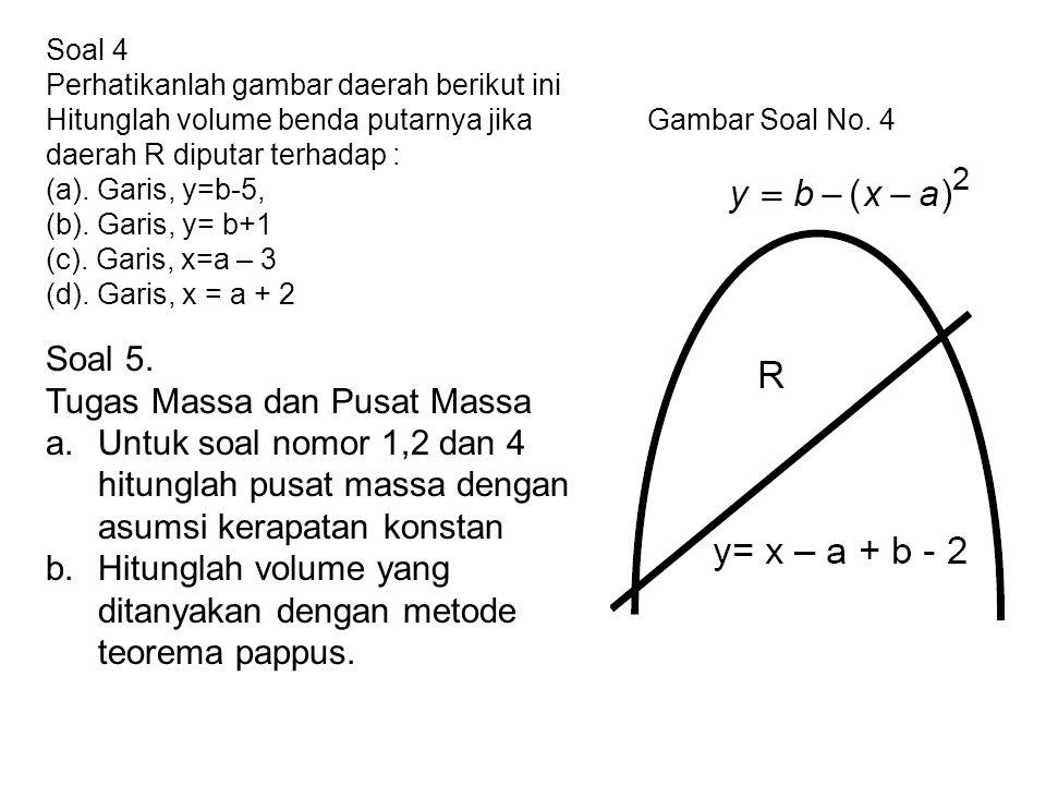 Tugas Massa dan Pusat Massa