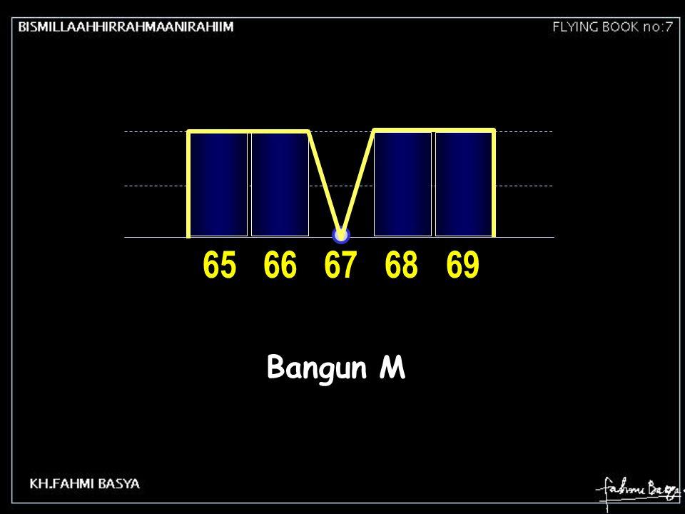 65 66 67 68 69 Bangun M